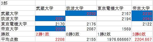 2013-league-joshi-3-1