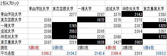 2013-league-joshi-3-2