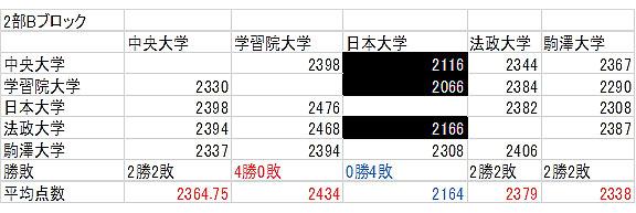 2013-league-joshi-3-3