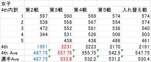 2013league-joshi-2-1