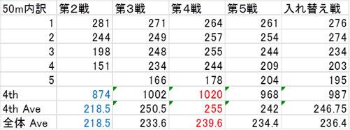 2013league-joshi-2-2